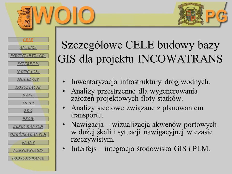 Szczegółowe CELE budowy bazy GIS dla projektu INCOWATRANS Inwentaryzacja infrastruktury dróg wodnych. Analizy przestrzenne dla wygenerowania założeń p