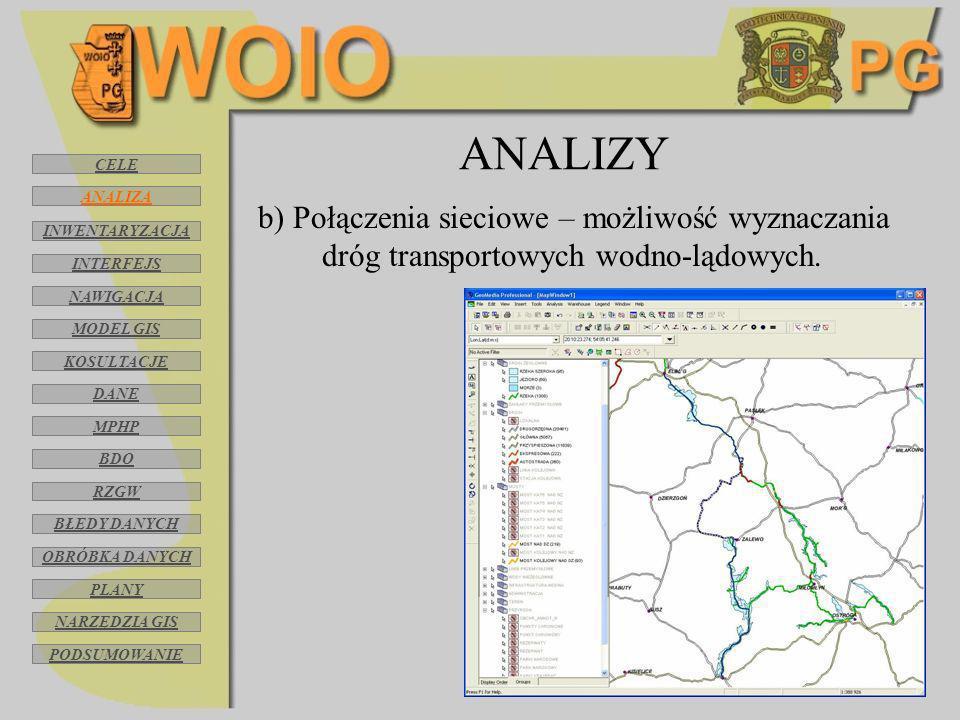 ANALIZY b) Połączenia sieciowe – możliwość wyznaczania dróg transportowych wodno-lądowych. CELE INWENTARYZACJA INTERFEJS NAWIGACJA MODELMODEL GIS KOSU