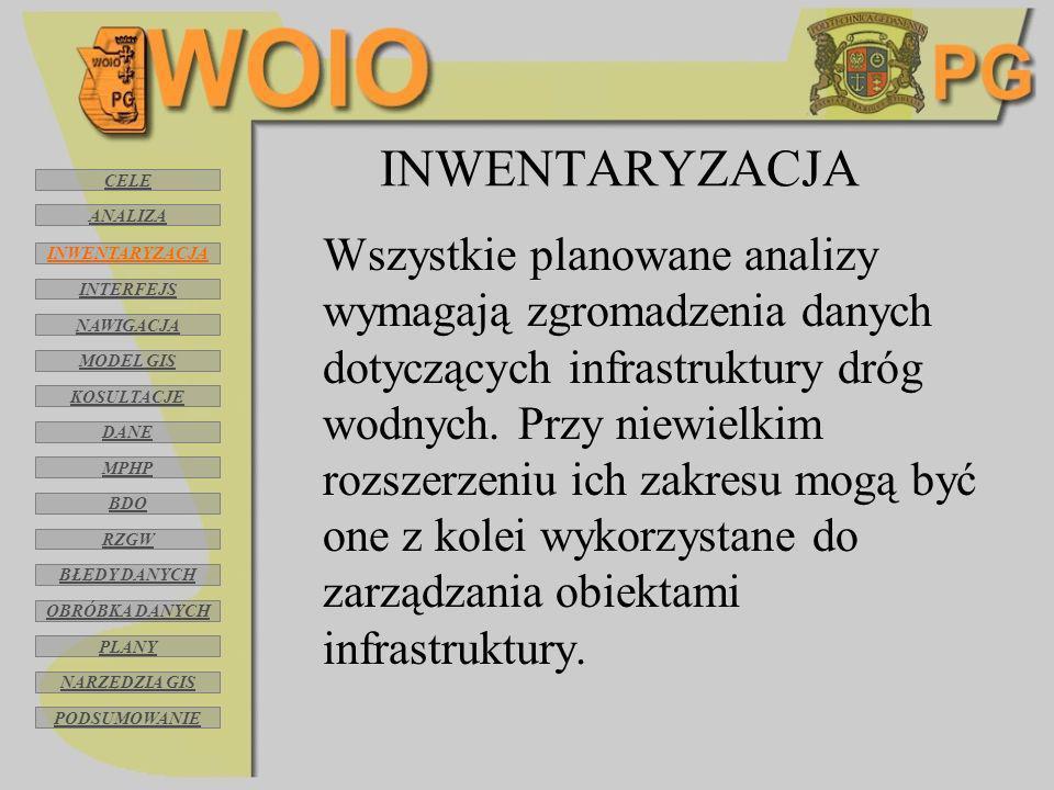 INWENTARYZACJA Wszystkie planowane analizy wymagają zgromadzenia danych dotyczących infrastruktury dróg wodnych. Przy niewielkim rozszerzeniu ich zakr