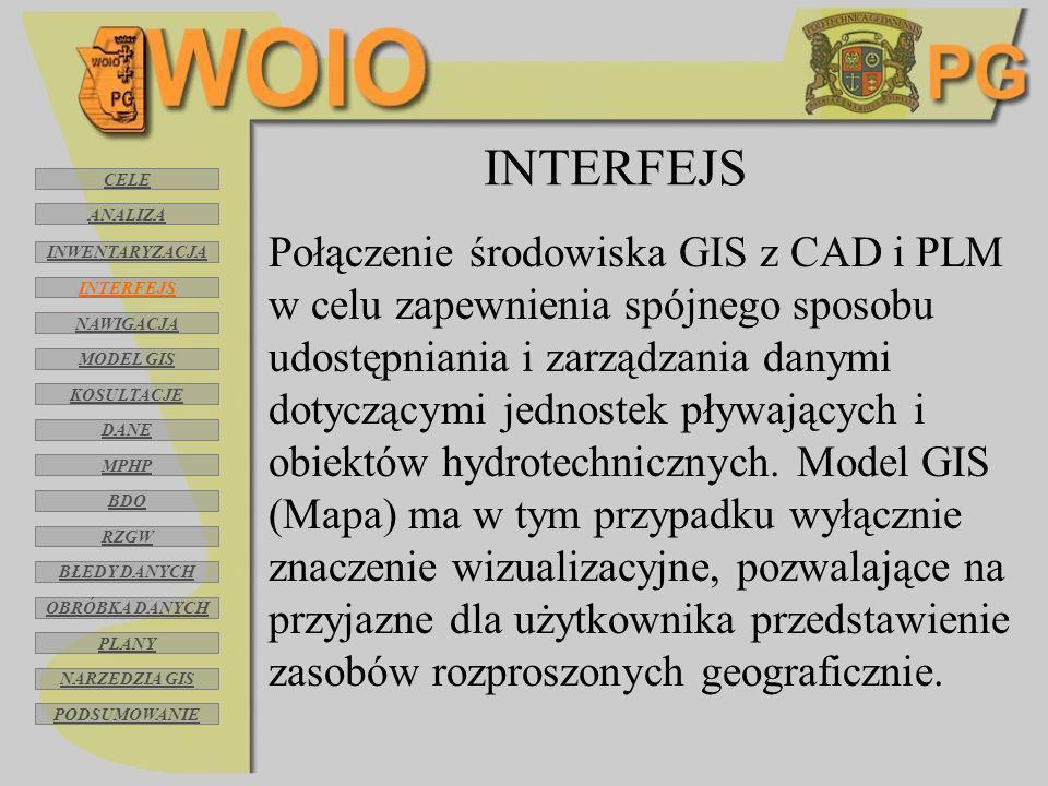 INTERFEJS Połączenie środowiska GIS z CAD i PLM w celu zapewnienia spójnego sposobu udostępniania i zarządzania danymi dotyczącymi jednostek pływający