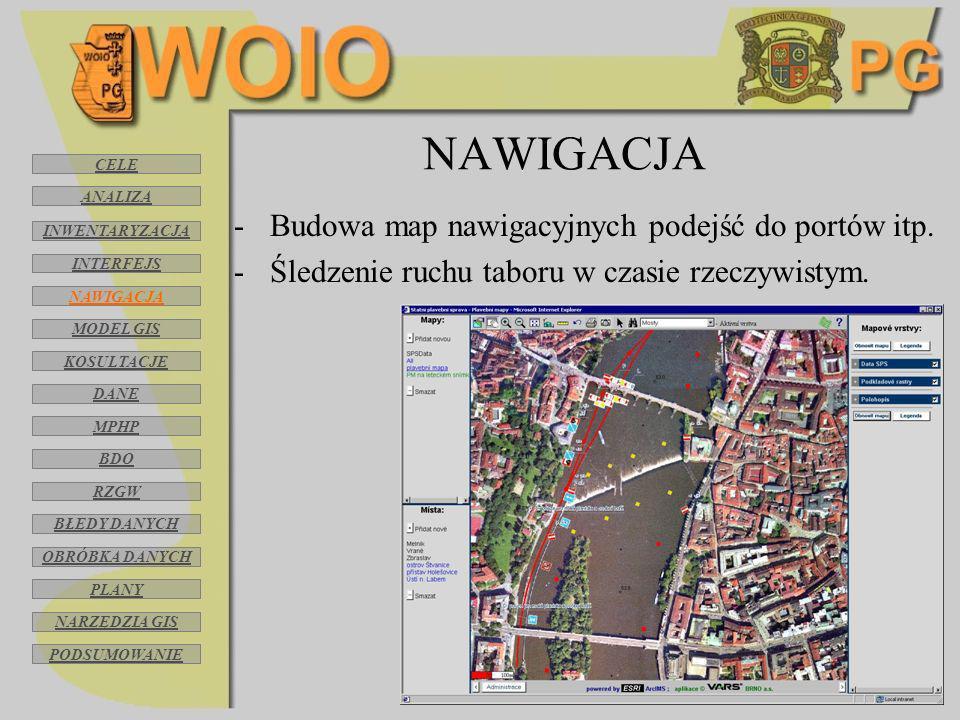 NAWIGACJA -Budowa map nawigacyjnych podejść do portów itp. -Śledzenie ruchu taboru w czasie rzeczywistym. CELE INWENTARYZACJA INTERFEJS NAWIGACJA MODE