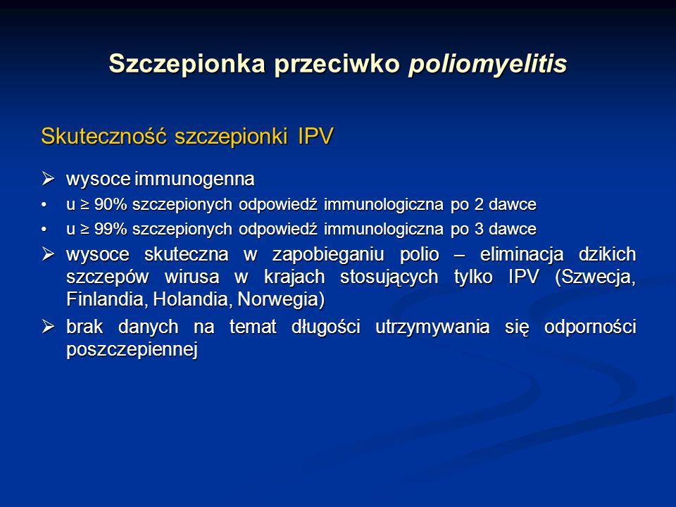 Szczepionka przeciwko poliomyelitis Skuteczność szczepionki IPV wysoce immunogenna wysoce immunogenna u 90% szczepionych odpowiedź immunologiczna po 2