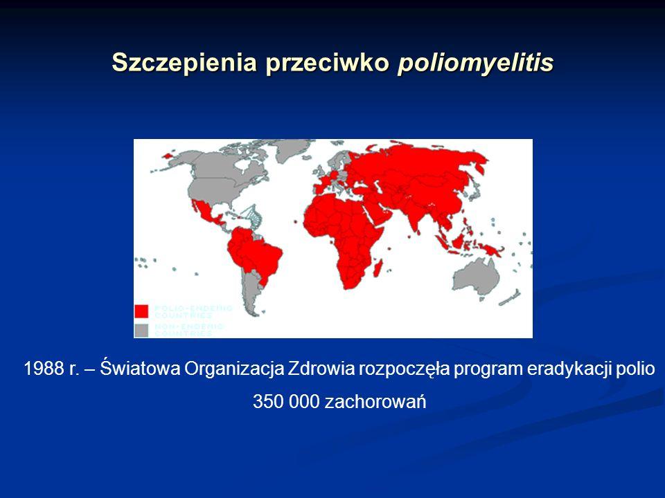 Szczepienia przeciwko poliomyelitis 1988 r. – Światowa Organizacja Zdrowia rozpoczęła program eradykacji polio 350 000 zachorowań