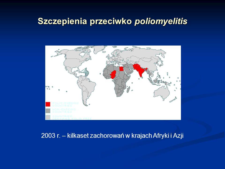 Szczepienia przeciwko poliomyelitis 2003 r. – kilkaset zachorowań w krajach Afryki i Azji