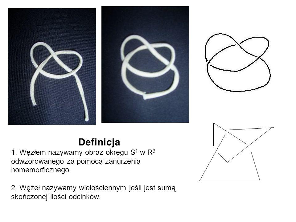 Definicja 1. Węzłem nazywamy obraz okręgu S 1 w R 3 odwzorowanego za pomocą zanurzenia homemorficznego. 2. Węzeł nazywamy wielościennym jeśli jest sum