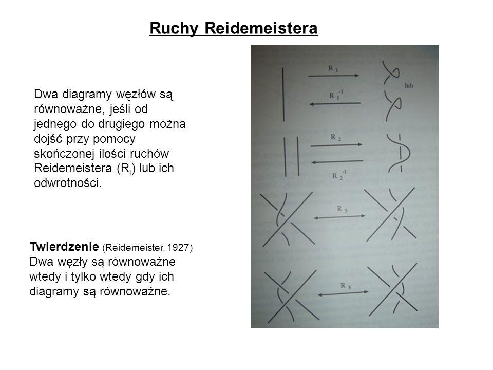 Ruchy Reidemeistera Dwa diagramy węzłów są równoważne, jeśli od jednego do drugiego można dojść przy pomocy skończonej ilości ruchów Reidemeistera (R