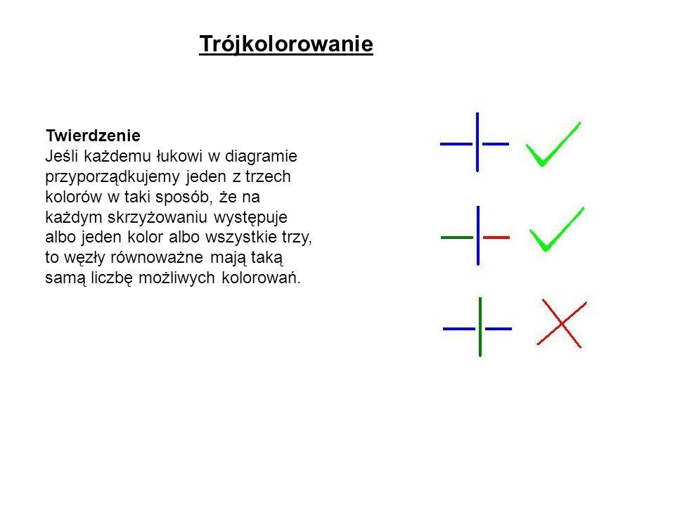 Trójkolorowanie Twierdzenie Jeśli każdemu łukowi w diagramie przyporządkujemy jeden z trzech kolorów w taki sposób, że na każdym skrzyżowaniu występuj