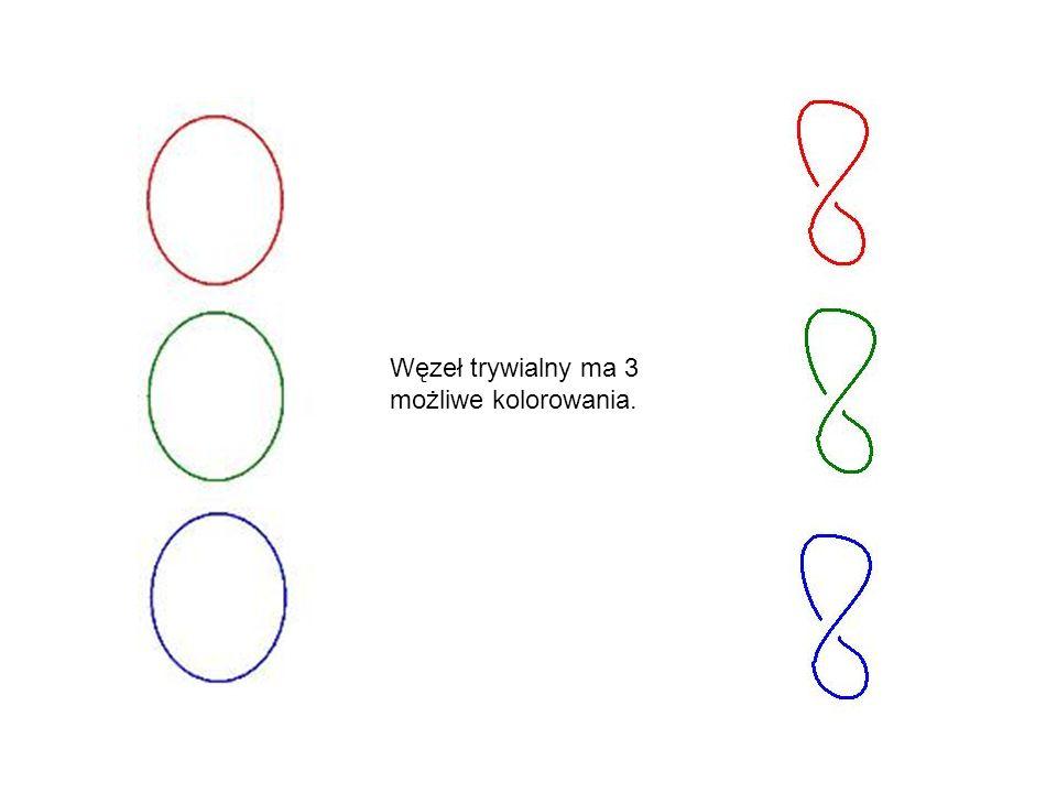 Węzeł trywialny ma 3 możliwe kolorowania.