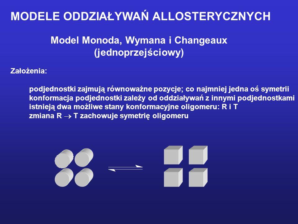 Model Monoda, Wymana i Changeaux (jednoprzejściowy) Założenia: podjednostki zajmują równoważne pozycje; co najmniej jedna oś symetrii konformacja podj