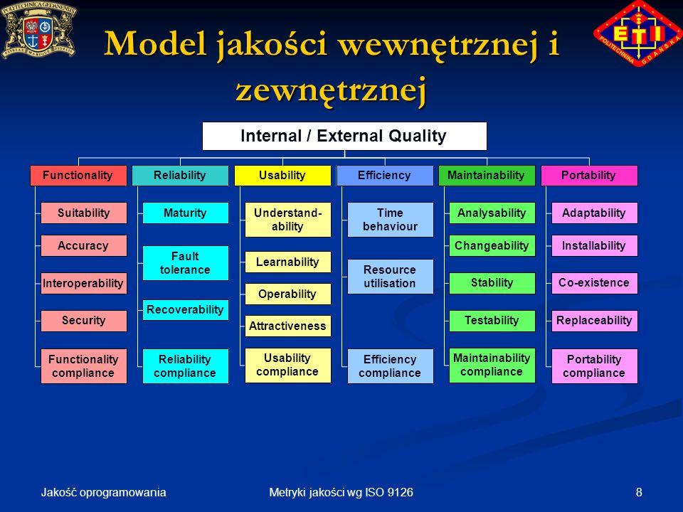Jakość oprogramowania 8Metryki jakości wg ISO 9126 Functionality Model jakości wewnętrznej i zewnętrznej Internal / External Quality ReliabilityUsabil