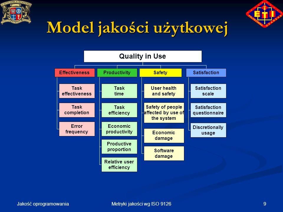 Jakość oprogramowania 9Metryki jakości wg ISO 9126 Model jakości użytkowej Quality in Use EffectivenessProductivitySafetySatisfaction Task effectivene