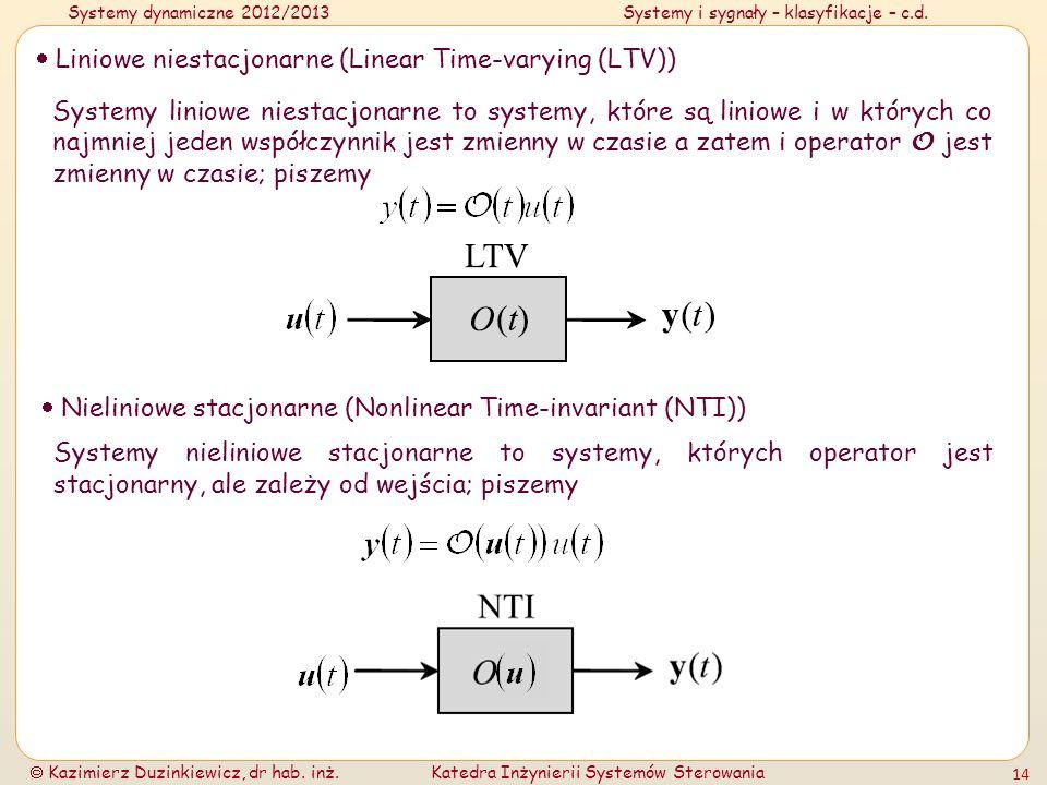 Systemy dynamiczne 2012/2013Systemy i sygnały – klasyfikacje – c.d. Kazimierz Duzinkiewicz, dr hab. inż.Katedra Inżynierii Systemów Sterowania 14 Lini