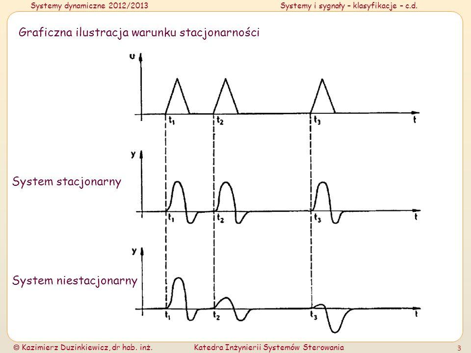 Systemy dynamiczne 2012/2013Systemy i sygnały – klasyfikacje – c.d. Kazimierz Duzinkiewicz, dr hab. inż.Katedra Inżynierii Systemów Sterowania 3 Syste