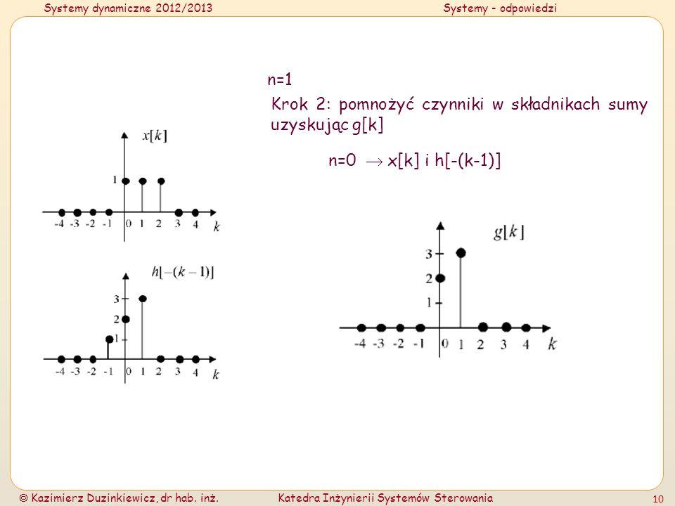 Systemy dynamiczne 2012/2013Systemy - odpowiedzi Kazimierz Duzinkiewicz, dr hab. inż.Katedra Inżynierii Systemów Sterowania 10 n=1 Krok 2: pomnożyć cz