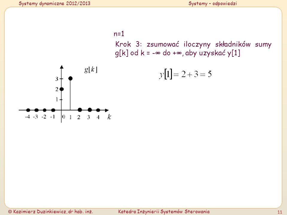 Systemy dynamiczne 2012/2013Systemy - odpowiedzi Kazimierz Duzinkiewicz, dr hab. inż.Katedra Inżynierii Systemów Sterowania 11 n=1 Krok 3: zsumować il