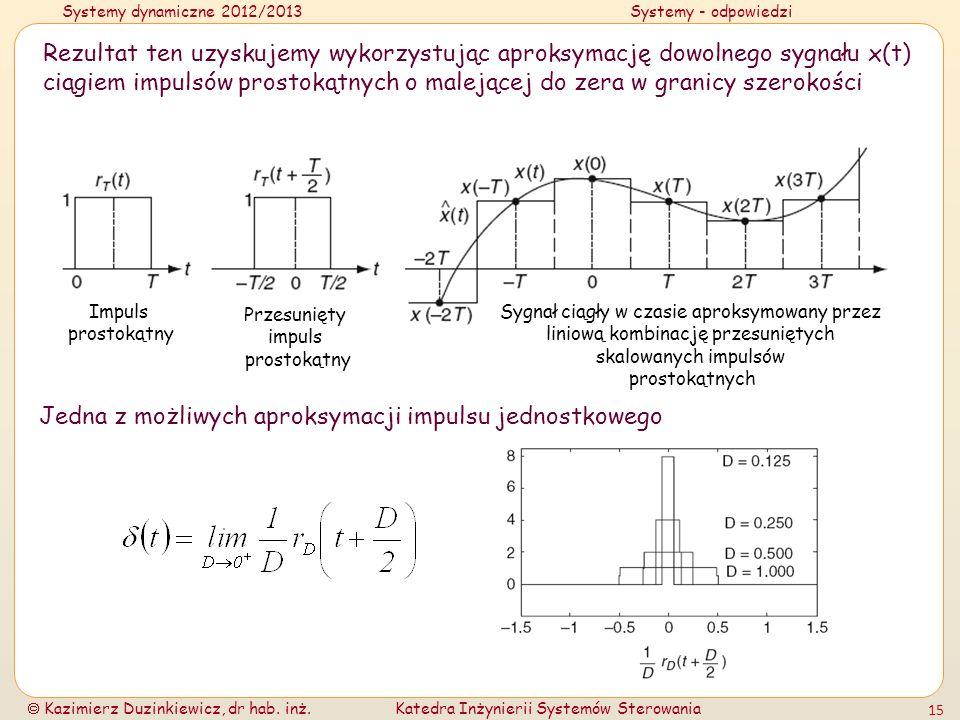 Systemy dynamiczne 2012/2013Systemy - odpowiedzi Kazimierz Duzinkiewicz, dr hab. inż.Katedra Inżynierii Systemów Sterowania 15 Rezultat ten uzyskujemy