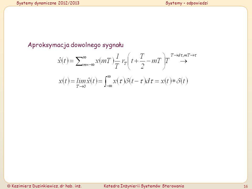 Systemy dynamiczne 2012/2013Systemy - odpowiedzi Kazimierz Duzinkiewicz, dr hab. inż.Katedra Inżynierii Systemów Sterowania 16 Aproksymacja dowolnego