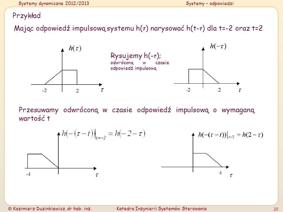 Systemy dynamiczne 2012/2013Systemy - odpowiedzi Kazimierz Duzinkiewicz, dr hab. inż.Katedra Inżynierii Systemów Sterowania 20 Przykład Mając odpowied
