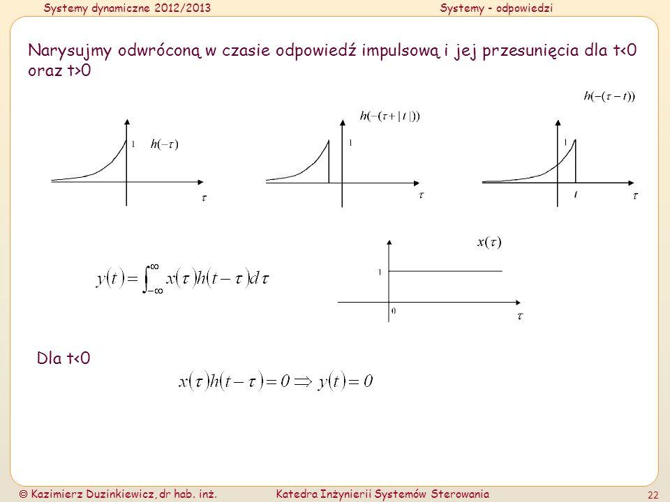 Systemy dynamiczne 2012/2013Systemy - odpowiedzi Kazimierz Duzinkiewicz, dr hab. inż.Katedra Inżynierii Systemów Sterowania 22 Narysujmy odwróconą w c