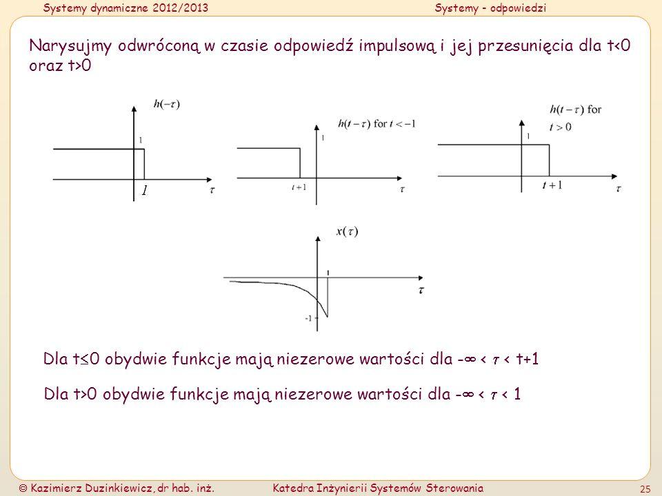 Systemy dynamiczne 2012/2013Systemy - odpowiedzi Kazimierz Duzinkiewicz, dr hab. inż.Katedra Inżynierii Systemów Sterowania 25 Narysujmy odwróconą w c