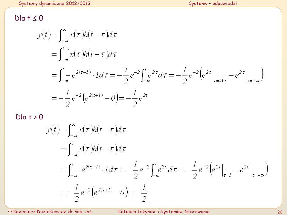 Systemy dynamiczne 2012/2013Systemy - odpowiedzi Kazimierz Duzinkiewicz, dr hab. inż.Katedra Inżynierii Systemów Sterowania 26 Dla t 0 Dla t > 0