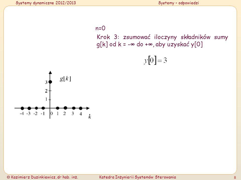 Systemy dynamiczne 2012/2013Systemy - odpowiedzi Kazimierz Duzinkiewicz, dr hab. inż.Katedra Inżynierii Systemów Sterowania 8 n=0 Krok 3: zsumować ilo