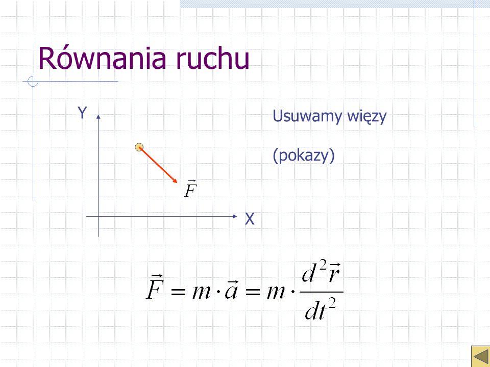 Równania ruchu Usuwamy więzy (pokazy) X Y