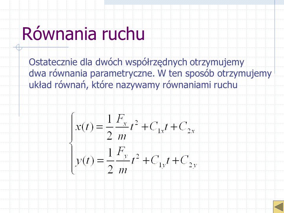 Ostatecznie dla dwóch współrzędnych otrzymujemy dwa równania parametryczne. W ten sposób otrzymujemy układ równań, które nazywamy równaniami ruchu