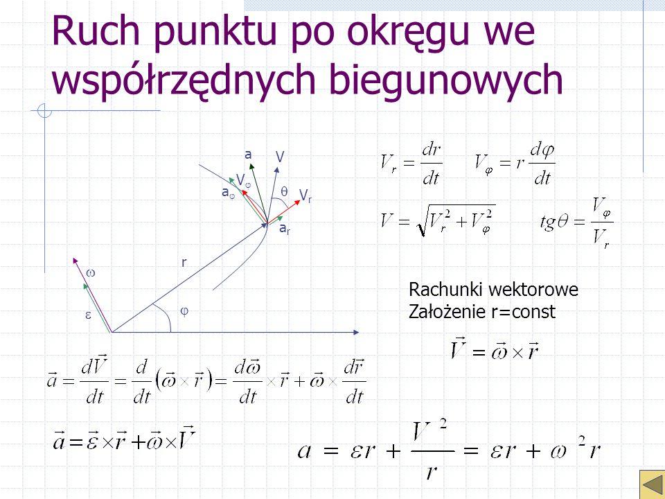Ruch punktu po okręgu we współrzędnych biegunowych V VrVr V r a arar a Rachunki wektorowe Założenie r=const
