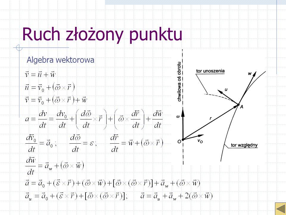 Ruch złożony punktu Algebra wektorowa