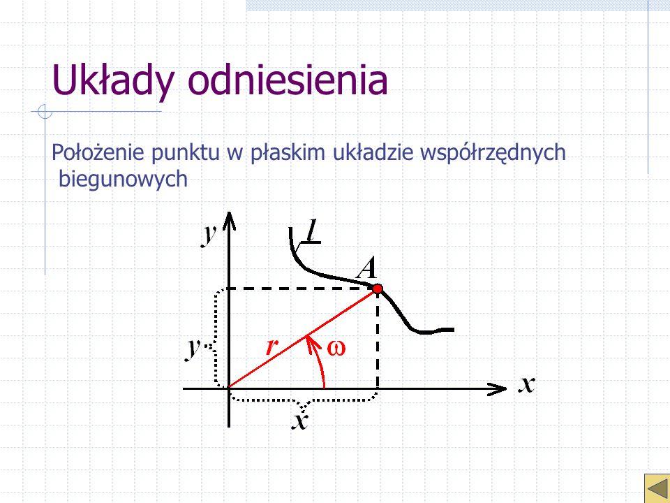 Układy odniesienia Położenie punktu w płaskim układzie współrzędnych biegunowych