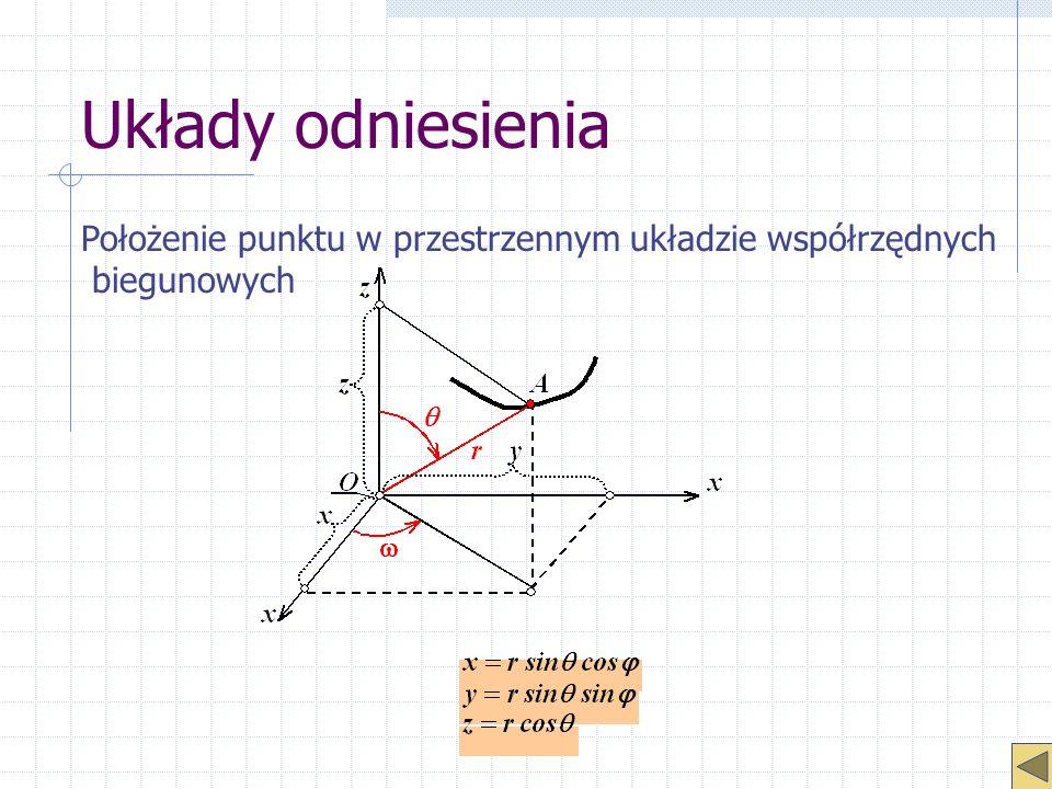 Układy odniesienia Położenie punktu w przestrzennym układzie współrzędnych biegunowych