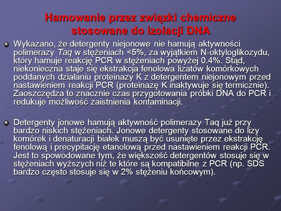 Hamowanie przez związki chemiczne stosowane do izolacji DNA Wykazano, że detergenty niejonowe nie hamują aktywności polimerazy Taq w stężeniach <5%, z