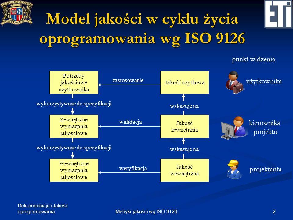 Dokumentacja i Jakość oprogramowania Model jakości w cyklu życia oprogramowania wg ISO 9126 Potrzeby jakościowe użytkownika Zewnętrzne wymagania jakoś