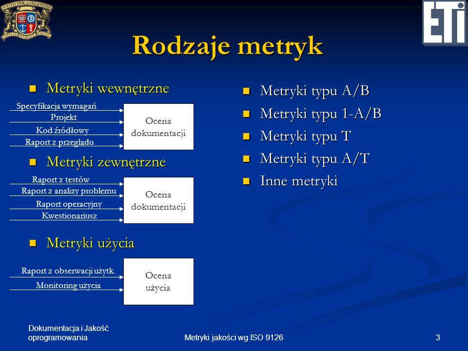 Dokumentacja i Jakość oprogramowania Rodzaje metryk Ocena dokumentacji Specyfikacja wymagań Projekt Kod źródłowy Raport z przeglądu Metryki wewnętrzne