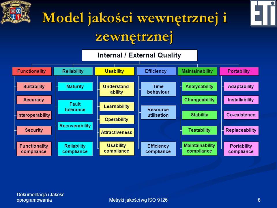 Dokumentacja i Jakość oprogramowania Functionality Model jakości wewnętrznej i zewnętrznej Internal / External Quality ReliabilityUsabilityEfficiencyM