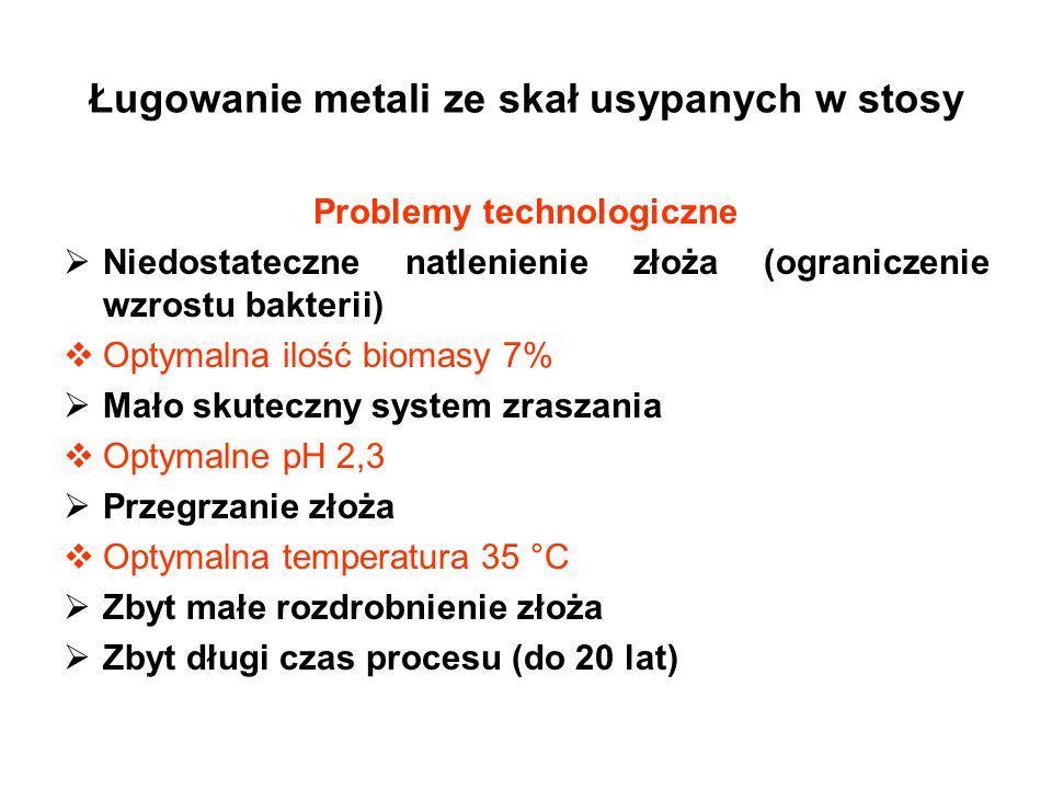 Problemy technologiczne Niedostateczne natlenienie złoża (ograniczenie wzrostu bakterii) Optymalna ilość biomasy 7% Mało skuteczny system zraszania Op