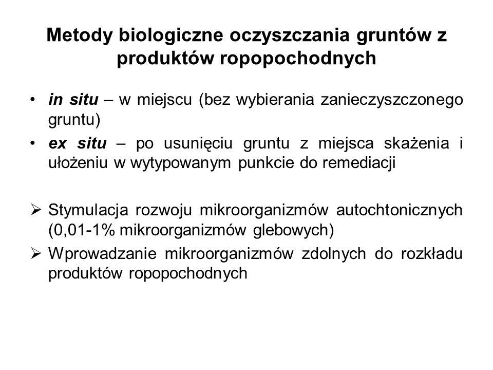 Metody biologiczne oczyszczania gruntów z produktów ropopochodnych in situ – w miejscu (bez wybierania zanieczyszczonego gruntu) ex situ – po usunięci