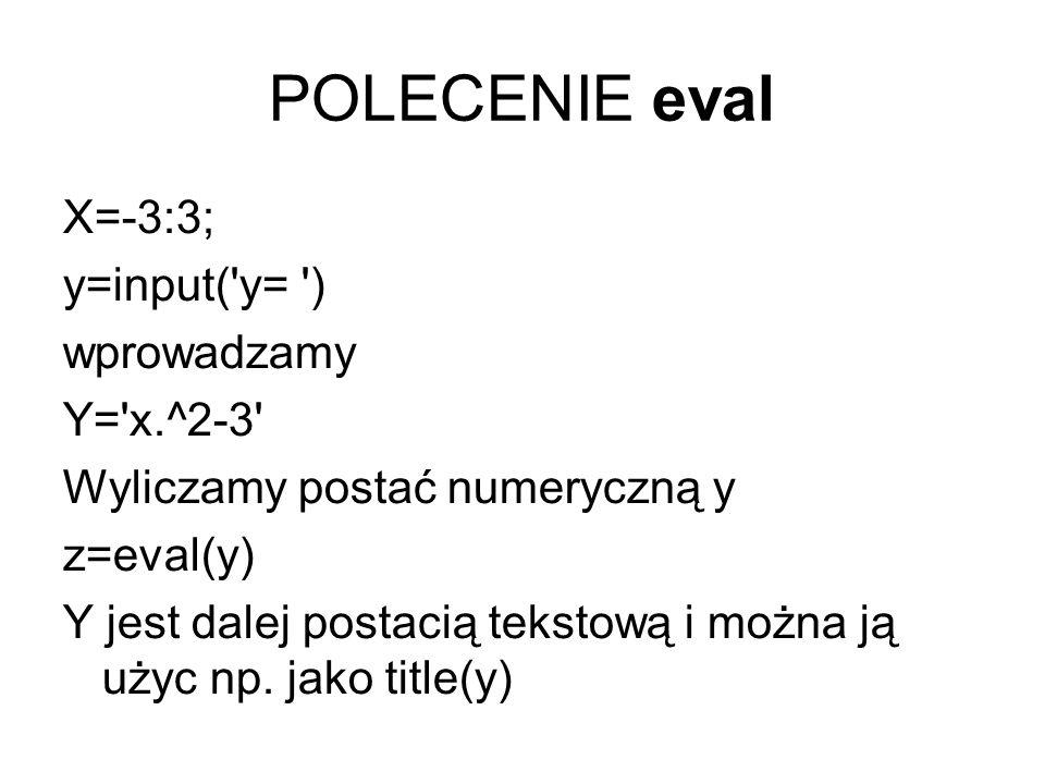 POLECENIE eval X=-3:3; y=input('y= ') wprowadzamy Y='x.^2-3' Wyliczamy postać numeryczną y z=eval(y) Y jest dalej postacią tekstową i można ją użyc np