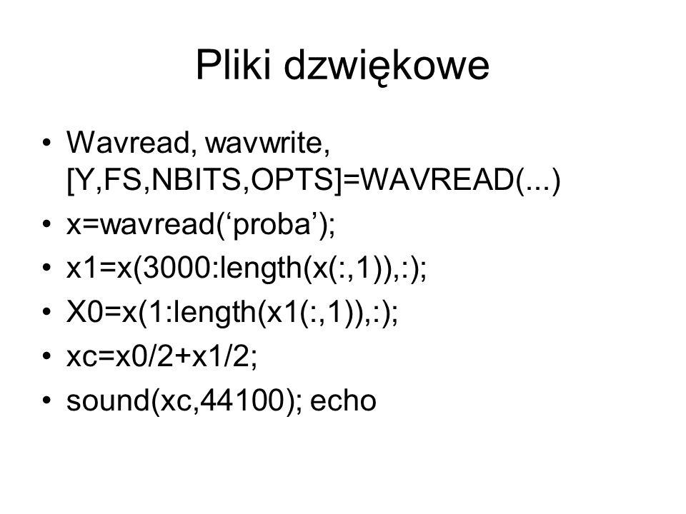 Pliki dzwiękowe Wavread, wavwrite, [Y,FS,NBITS,OPTS]=WAVREAD(...) x=wavread(proba); x1=x(3000:length(x(:,1)),:); X0=x(1:length(x1(:,1)),:); xc=x0/2+x1