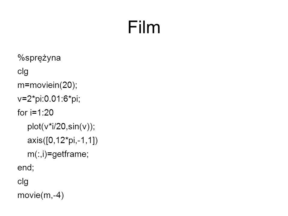 Film %sprężyna clg m=moviein(20); v=2*pi:0.01:6*pi; for i=1:20 plot(v*i/20,sin(v)); axis([0,12*pi,-1,1]) m(:,i)=getframe; end; clg movie(m,-4)