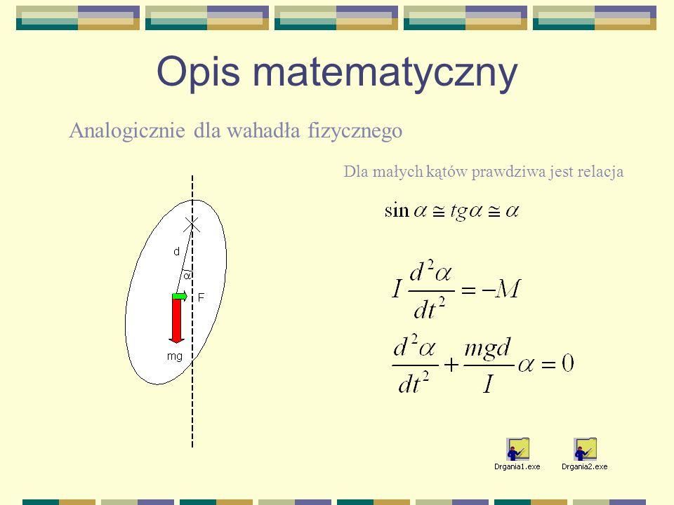 Analogicznie dla wahadła matematycznego Dla małych kątów prawdziwa jest relacja