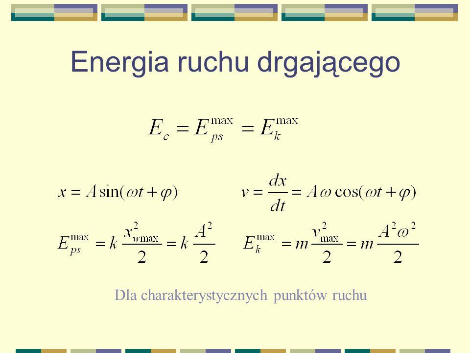 Energia ruchu drgającego Dla sprężyny Dodatkowo