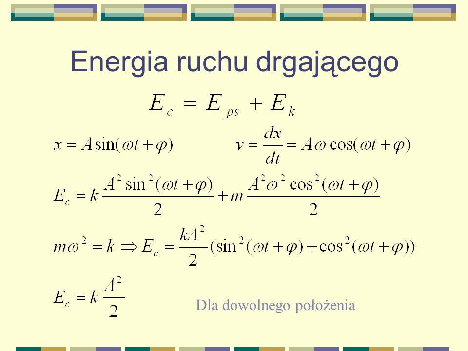 Energia ruchu drgającego Dla charakterystycznych punktów ruchu