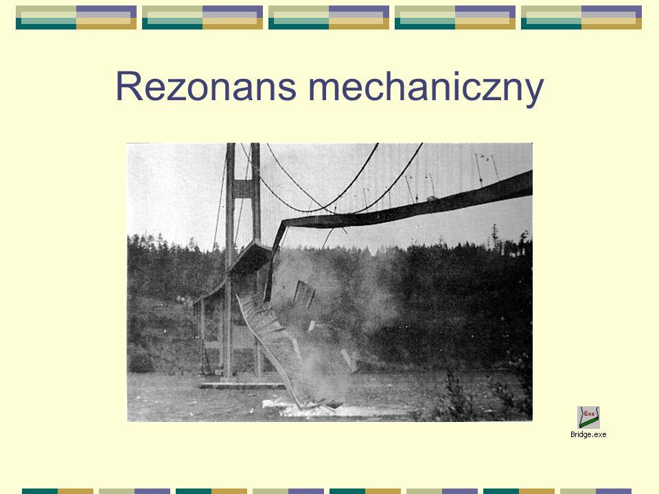 Rezonans mechaniczny Rezonans dobry i zły Małe latające owady, Jak wypchnąć samochód z dołka Huśtawki Duże konstrukcje