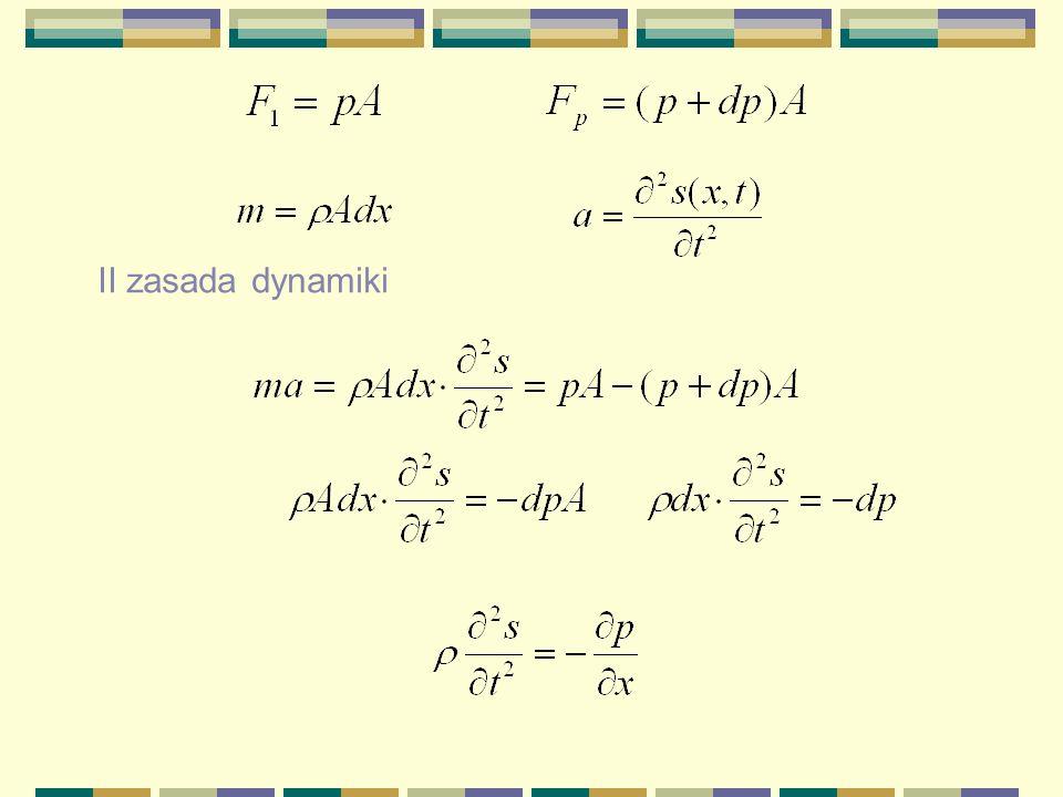 x xx+dx s s+ds F1F1 FpFp s – przemieszczenie p – naprężenie