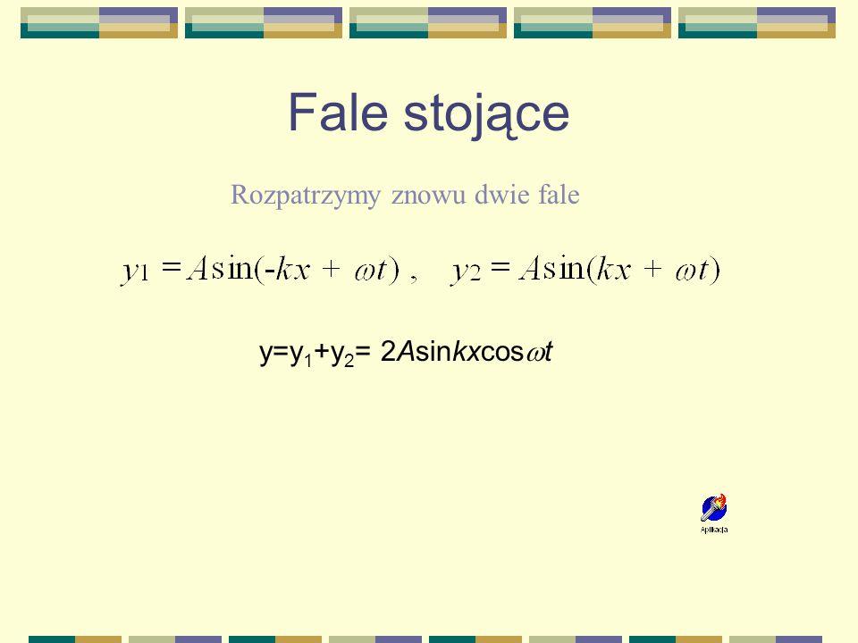 Interferencja fal Rozpatrzymy dwie fale y = y 1 + y 2 y = 2Acos( /2)sin(kx – t – /2)
