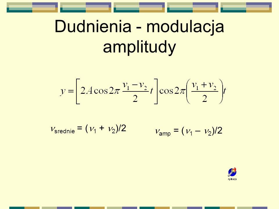 Dudnienia modulacja amplitudy Przez nieruchomy punkt przebiegają dwa zaburzenia o bardzo zbliżonej częstotliwości. y = y 1 + y 2 = A(cos2 v 1 t + cos2