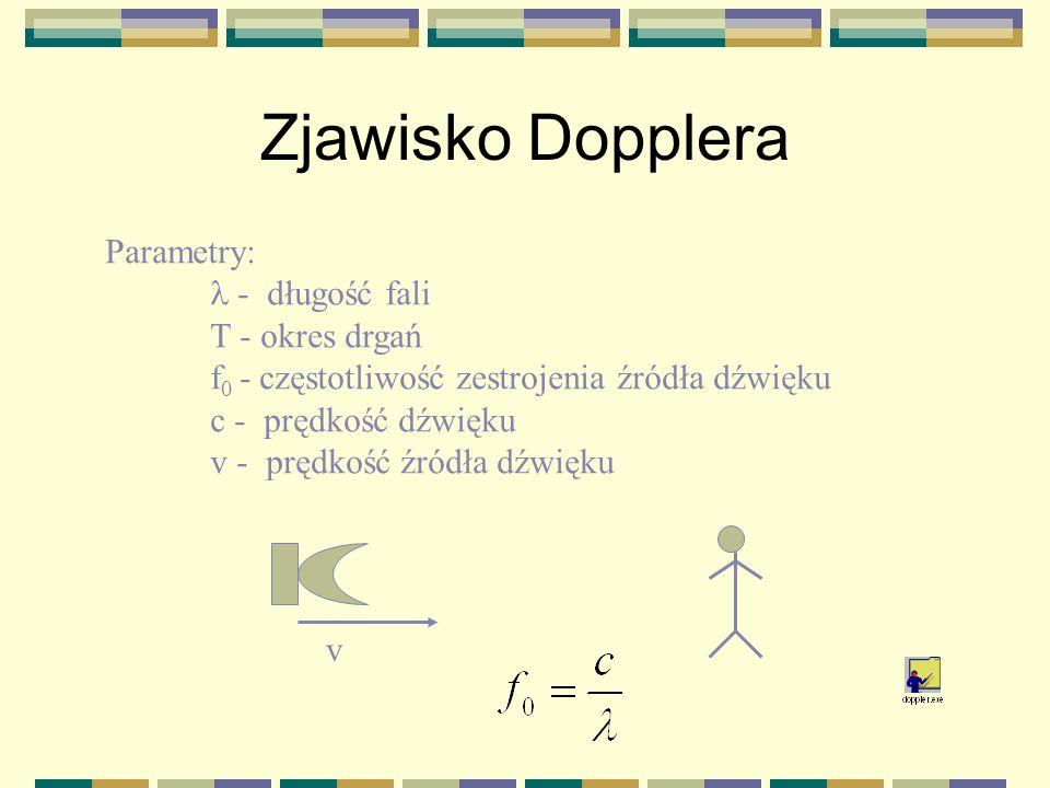 Dudnienia modulacja amplitudy srednie = ( 1 + 2 )/2 amp = ( 1 – 2 )/2