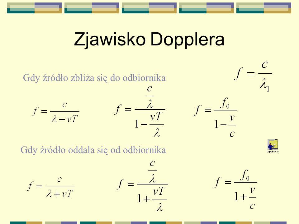 Zjawisko Dopplera Parametry: - długość fali T - okres drgań f 0 - częstotliwość zestrojenia źródła dźwięku c - prędkość dźwięku v - prędkość źródła dź
